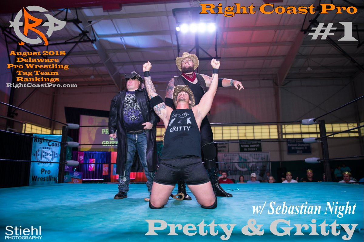 TagTeam 1 August 2018 Rankings RightCoastPro Wrestling Delaware