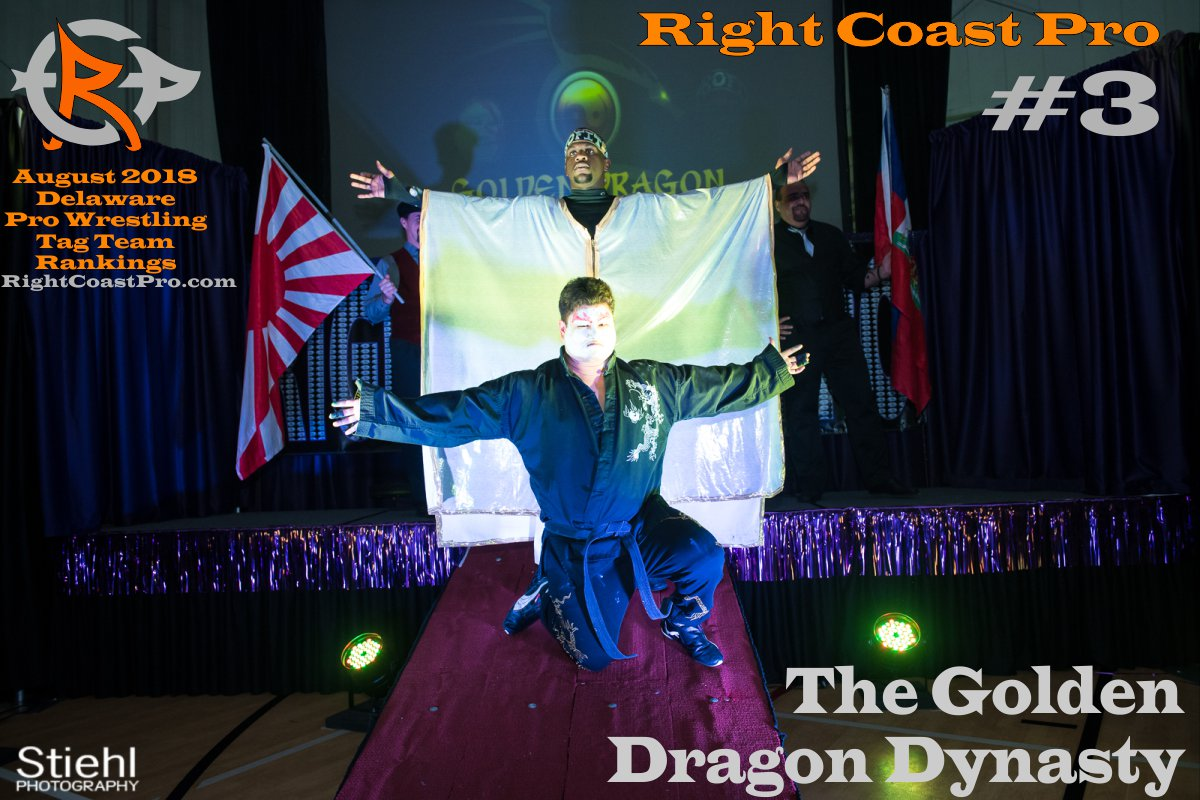 TagTeam 3 August 2018 Rankings RightCoastPro Wrestling Delaware