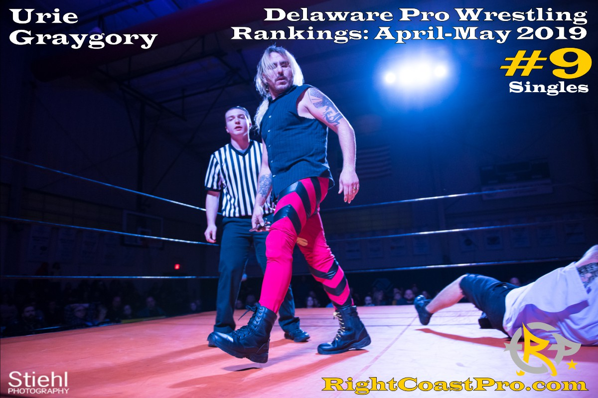 2019 Singles 9 Delaware ProWrestling Rankings May RightCoastPro