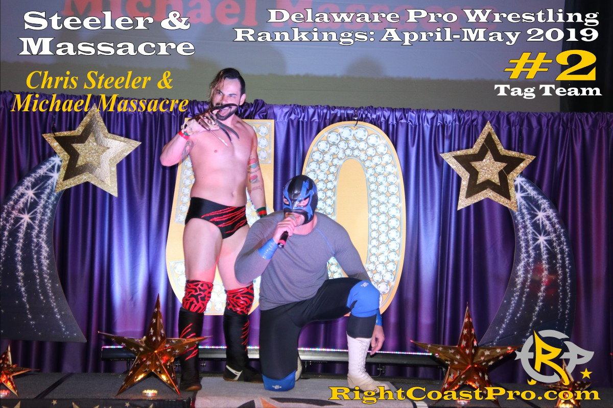 2019 TagTeam 2 Delaware ProWrestling Rankings May RightCoastPro