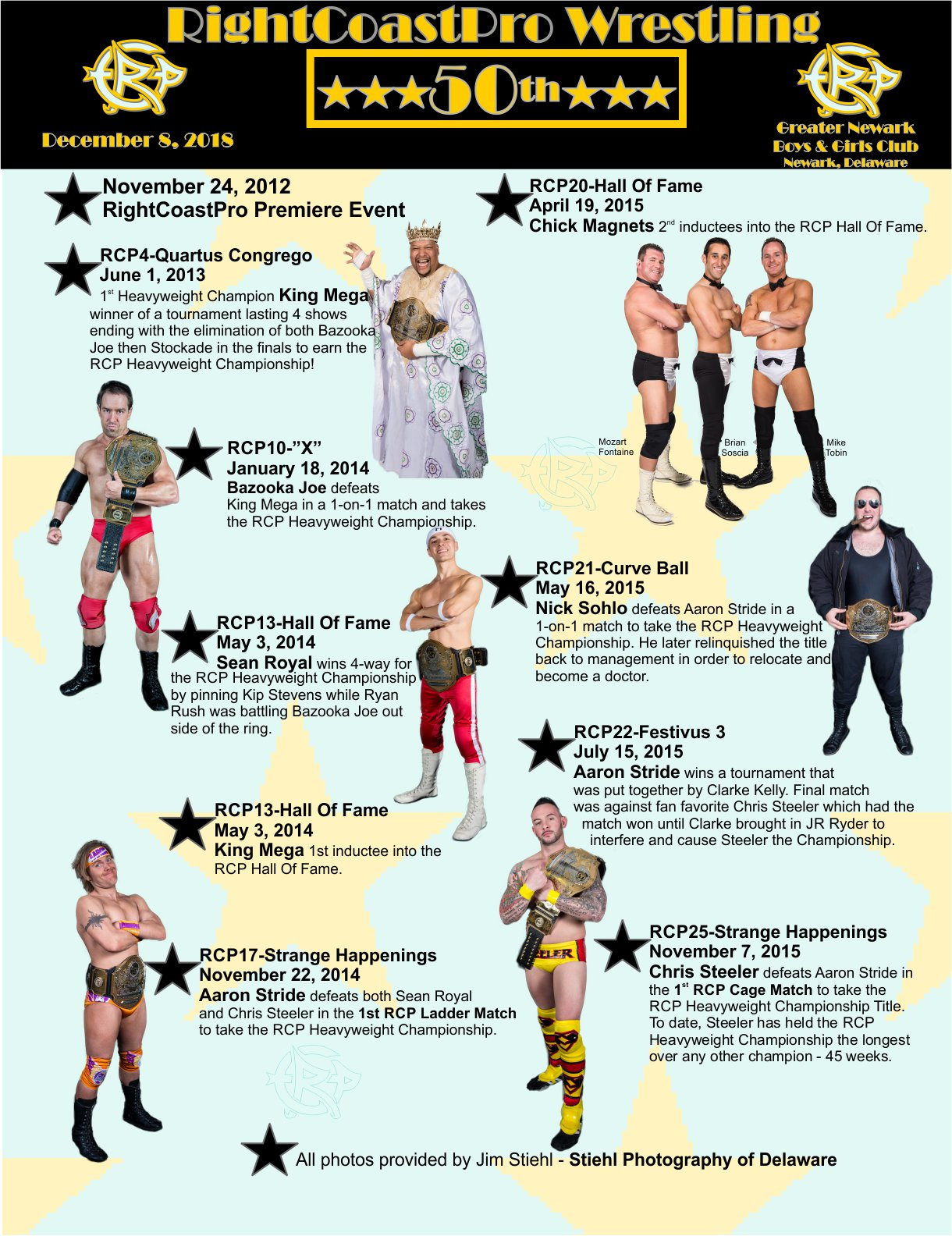 Page3 RightCoastProWrestling 50thCommemorativeProgram
