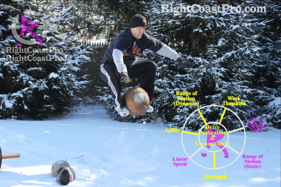 MedBall Delaware Renegade Training RightCoastPro Wrestling