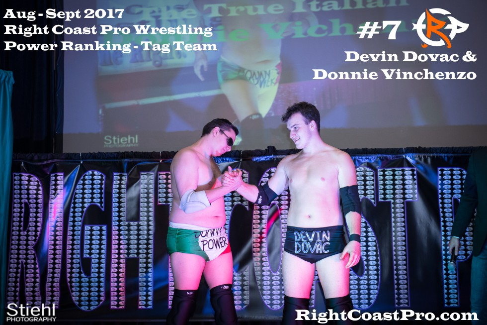 7 Devin Donnie September Delaware Professional Wrestling TagTeam Rankings